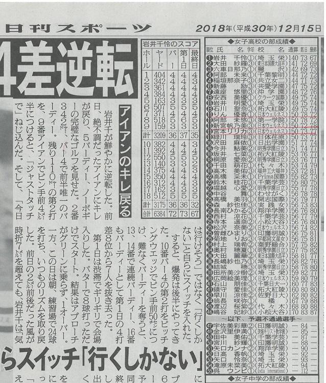 日刊 スポーツ ゴルフ